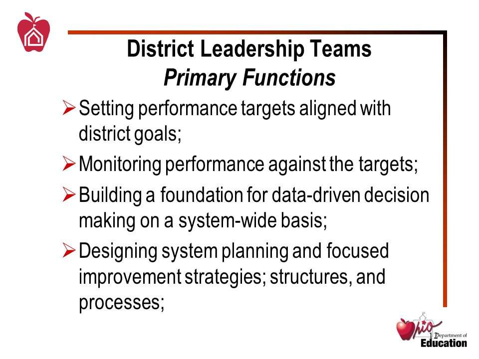12 District Leadership Teams Primary Functions  Setting performance targets aligned with district goals;  Monitoring performance against the targets;  Building a foundation for data-driven decision making on a system-wide basis;  Designing system planning and focused improvement strategies; structures, and processes;