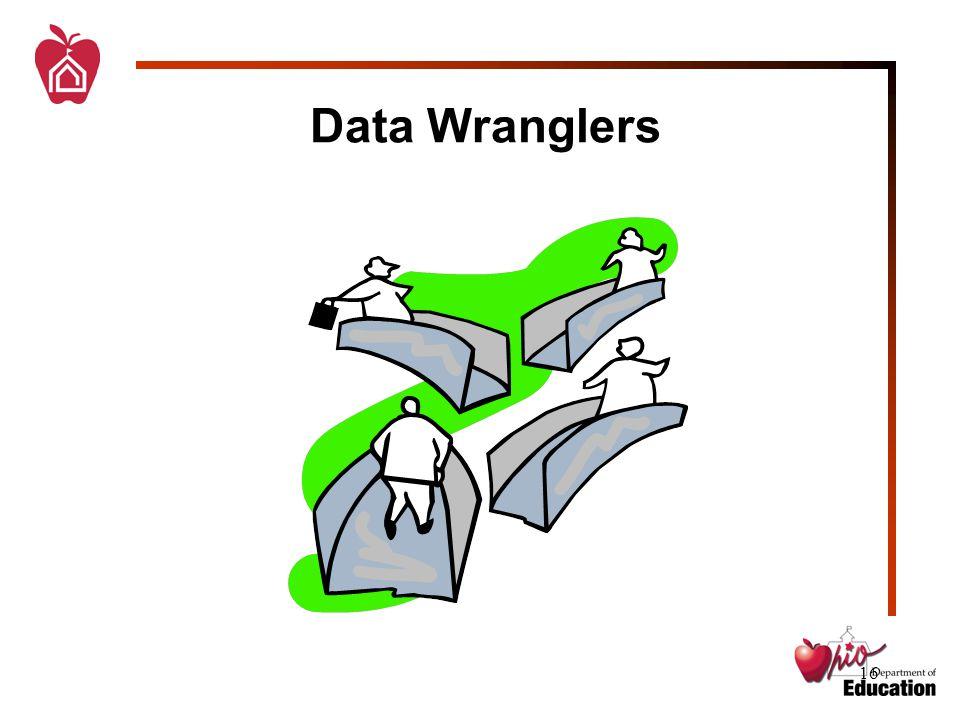 16 Data Wranglers