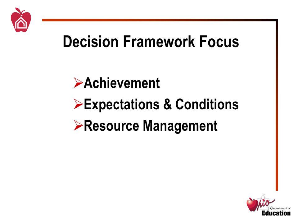 19 Decision Framework Focus  Achievement  Expectations & Conditions  Resource Management