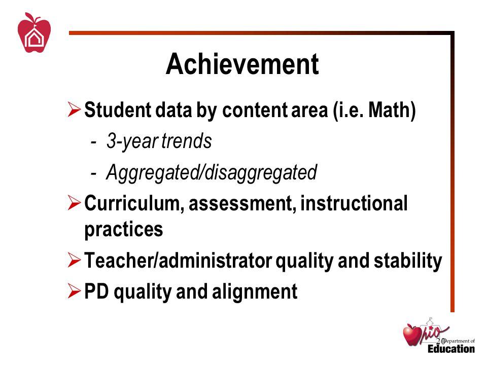 20 Achievement  Student data by content area (i.e.