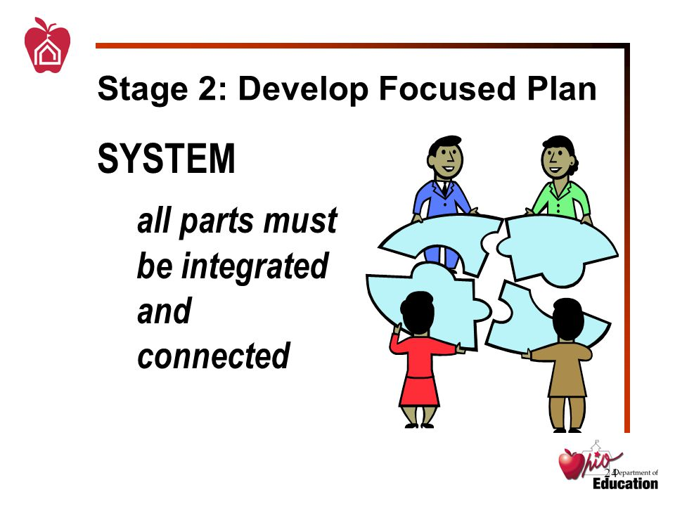 24 Stage 2: Develop Focused Plan SYSTEM all parts must be integrated and connected