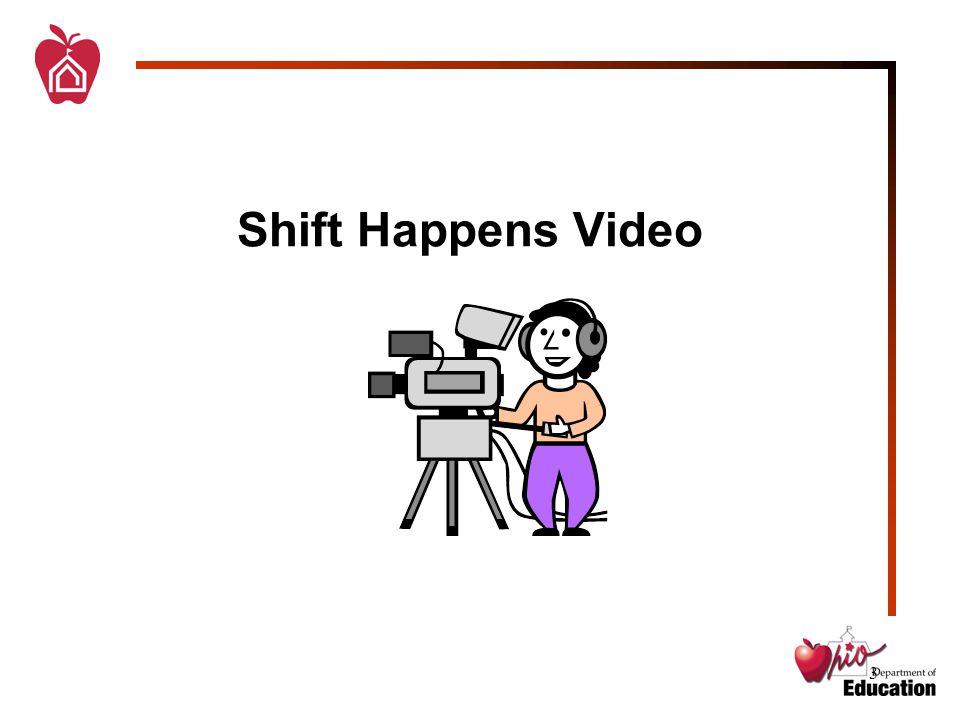 3 Shift Happens Video