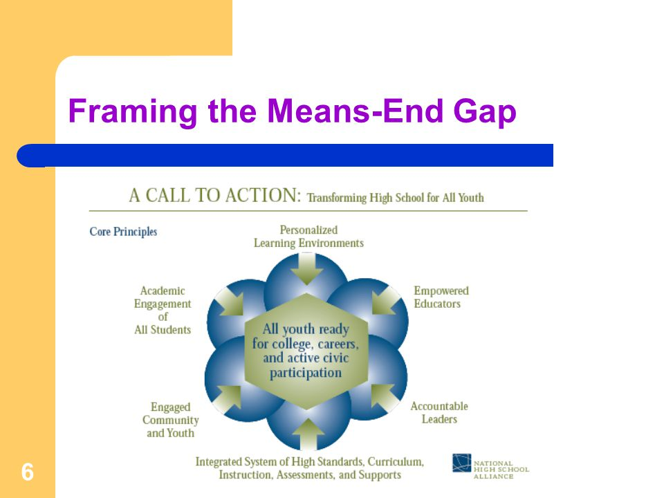 Framing the Means-End Gap 6