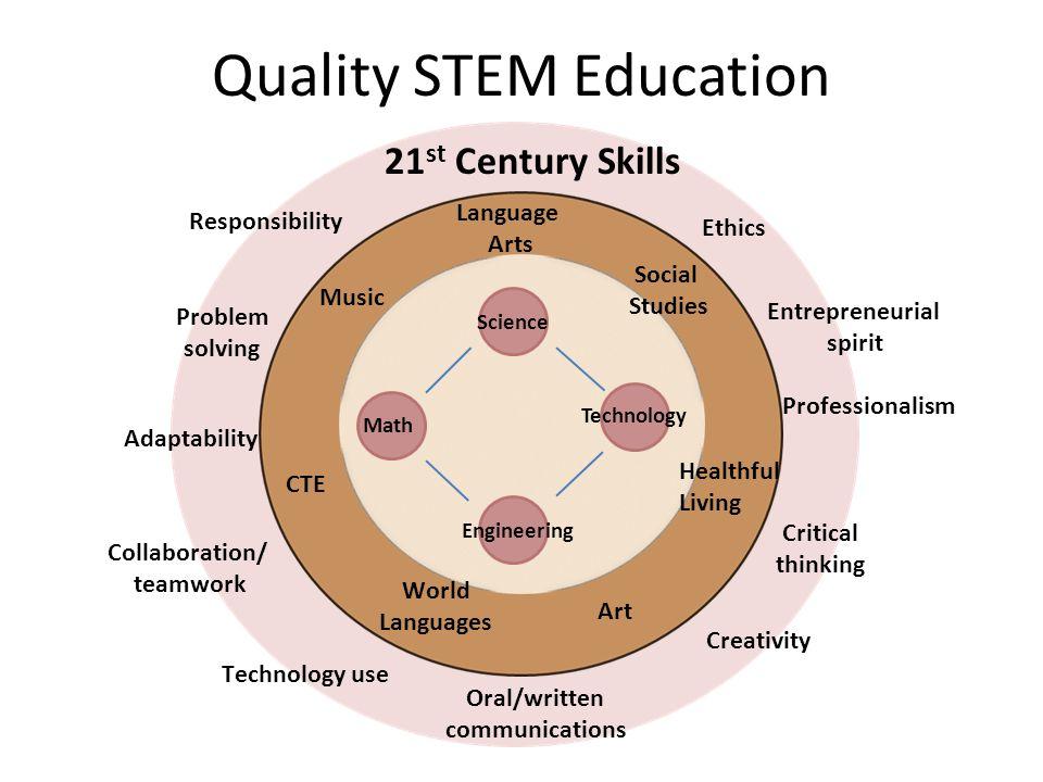 North Carolina STEM School S T E M science 11 technology engineering N C STEM School Recognition