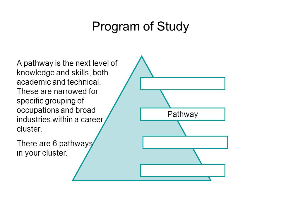 Program of Study Pathway A pathway is the next level of knowledge and skills, both academic and technical.