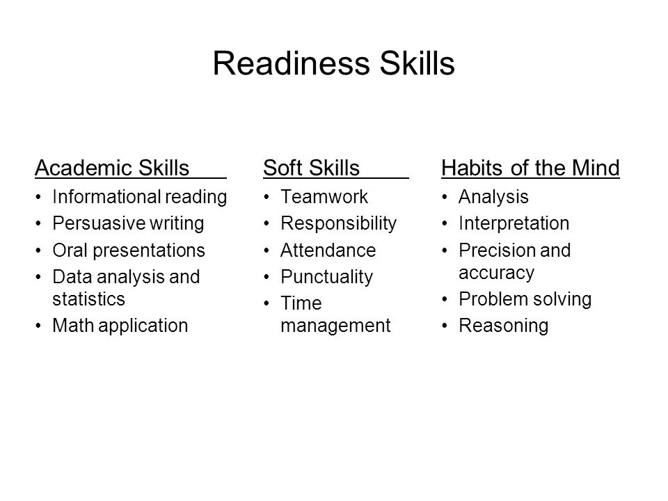 Readiness Skills Academic Skills Informational reading Persuasive writing Oral presentations Data analysis and statistics Math application Soft Skills Teamwork Responsibility Attendance Punctuality Time management Habits of the Mind Analysis Interpretation Precision and accuracy Problem solving Reasoning