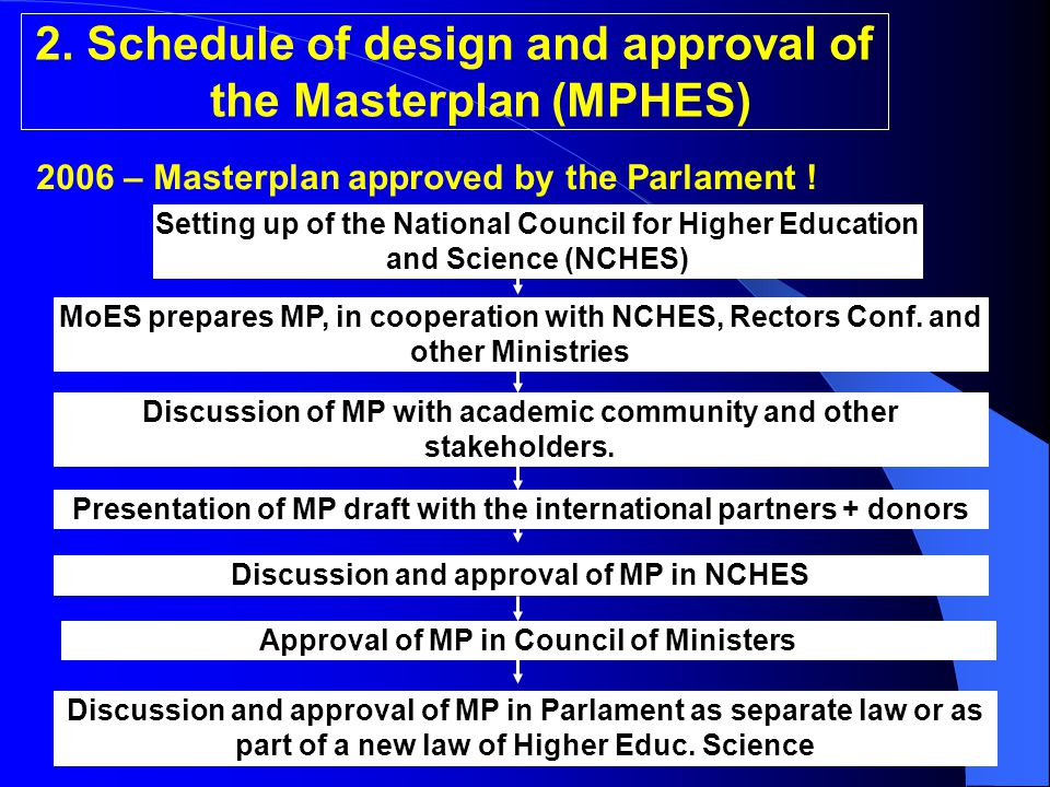 2. Schedule of design and approval of the Masterplan (MPHES) 2006 – Masterplan approved by the Parlament ! Setting up of the National Council for High