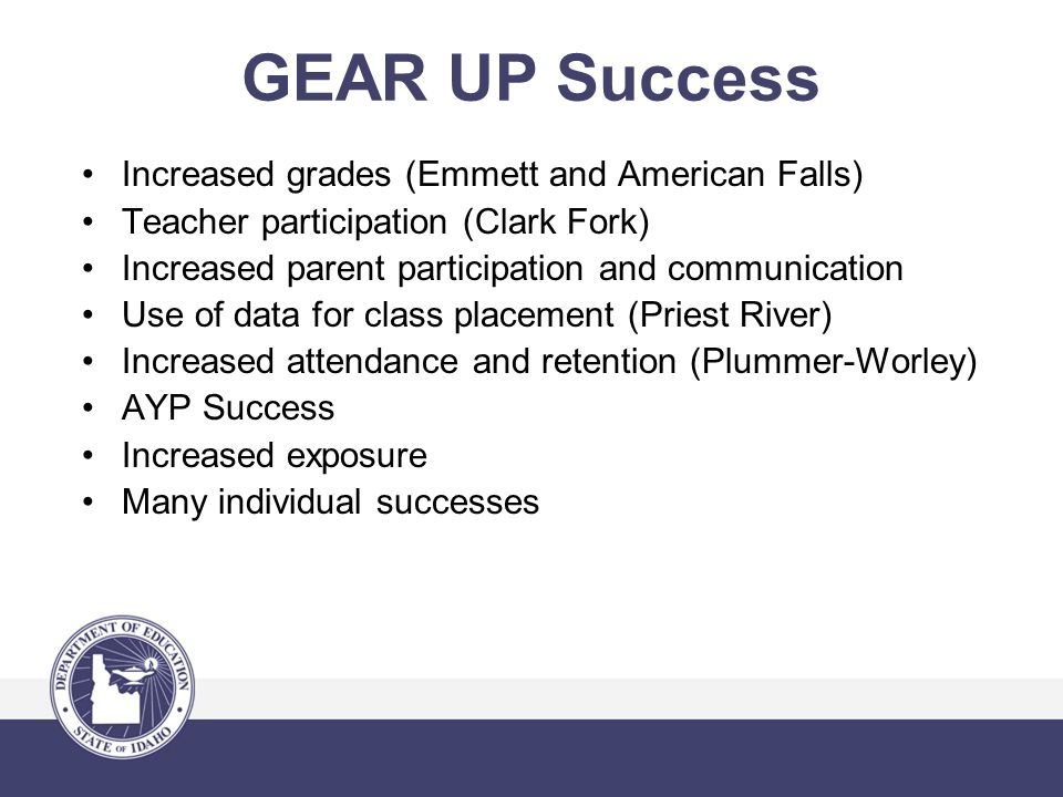 GEAR UP Success Increased grades (Emmett and American Falls) Teacher participation (Clark Fork) Increased parent participation and communication Use of data for class placement (Priest River) Increased attendance and retention (Plummer-Worley) AYP Success Increased exposure Many individual successes