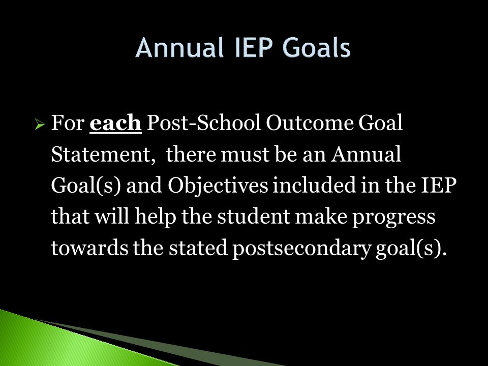  For each Post-School Outcome Goal Statement, there must be an Annual Goal(s) and Objectives included in the IEP that will help the student make prog