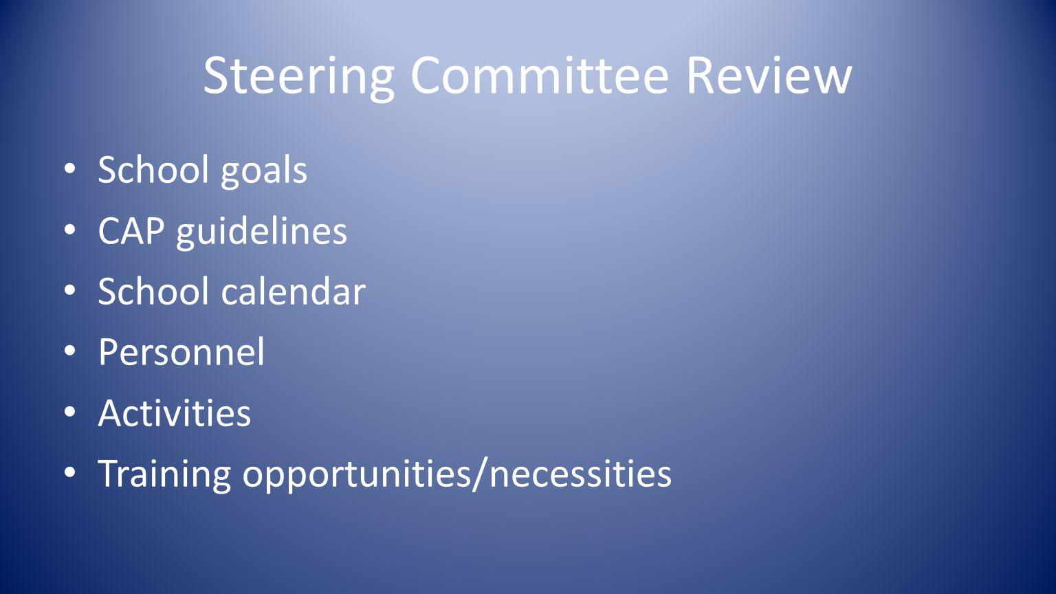 Steering Committee Review School goals CAP guidelines School calendar Personnel Activities Training opportunities/necessities