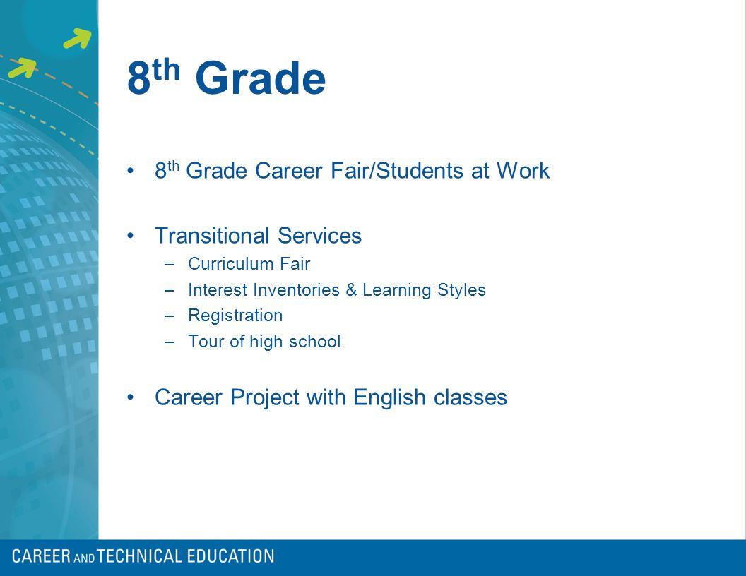 9 th and 10 th Grade 2 days in 9 th grade Health/PE, English, etc.