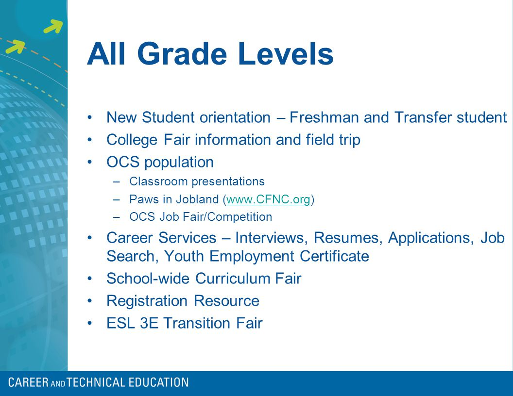 All Grade Levels New Student orientation – Freshman and Transfer student College Fair information and field trip OCS population –Classroom presentations –Paws in Jobland (www.CFNC.org)www.CFNC.org –OCS Job Fair/Competition Career Services – Interviews, Resumes, Applications, Job Search, Youth Employment Certificate School-wide Curriculum Fair Registration Resource ESL 3E Transition Fair