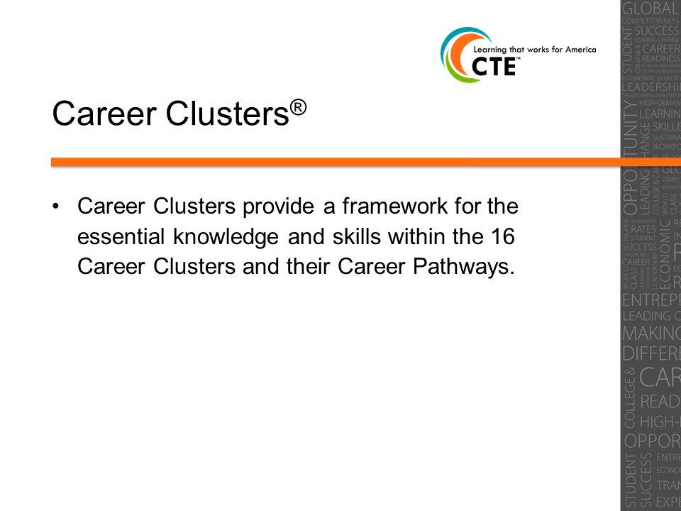 Secondary CTE Enrollment Distribution by Career Cluster ® 2012-2013