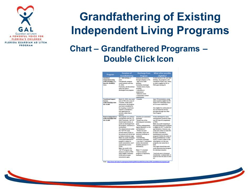 Grandfathering of Existing Independent Living Programs Chart – Grandfathered Programs – Double Click Icon
