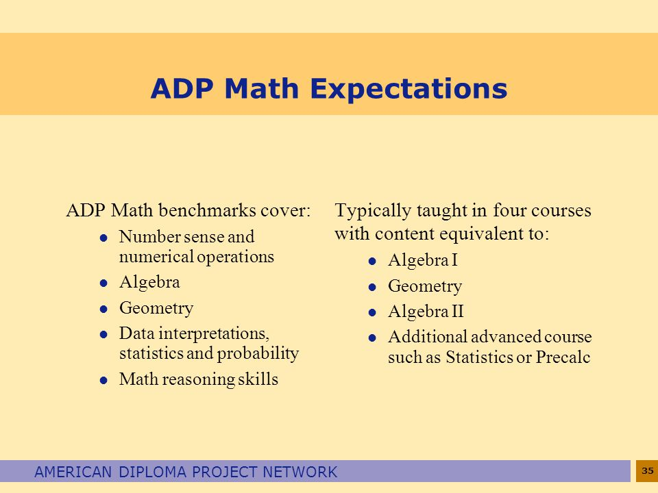 35 AMERICAN DIPLOMA PROJECT NETWORK ADP Math Expectations ADP Math benchmarks cover: l Number sense and numerical operations l Algebra l Geometry l Da