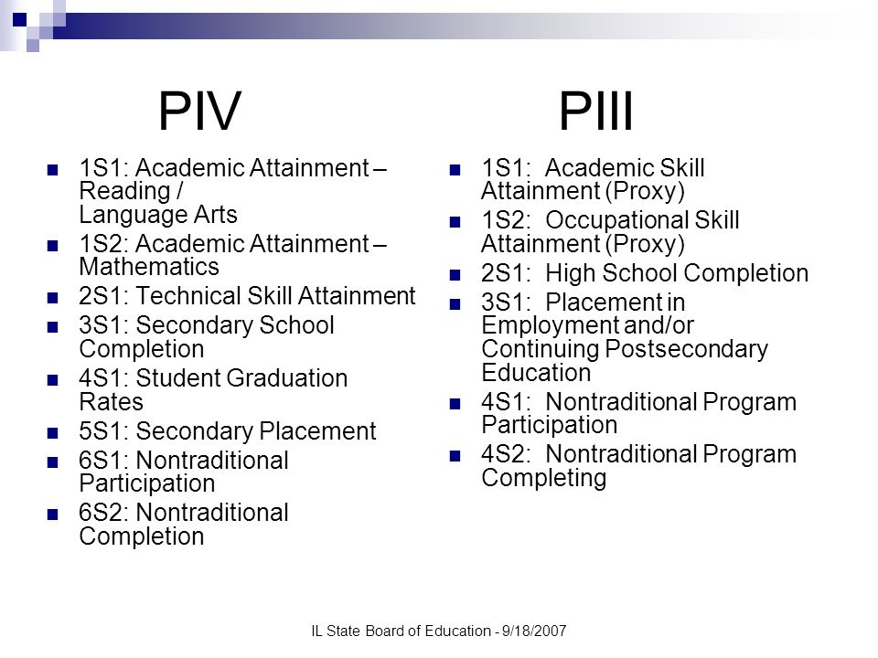 IL State Board of Education - 9/18/2007 PIV PIII 1S1: Academic Attainment – Reading / Language Arts 1S2: Academic Attainment – Mathematics 2S1: Technical Skill Attainment 3S1: Secondary School Completion 4S1: Student Graduation Rates 5S1: Secondary Placement 6S1: Nontraditional Participation 6S2: Nontraditional Completion 1S1: Academic Skill Attainment (Proxy) 1S2: Occupational Skill Attainment (Proxy) 2S1: High School Completion 3S1: Placement in Employment and/or Continuing Postsecondary Education 4S1: Nontraditional Program Participation 4S2: Nontraditional Program Completing