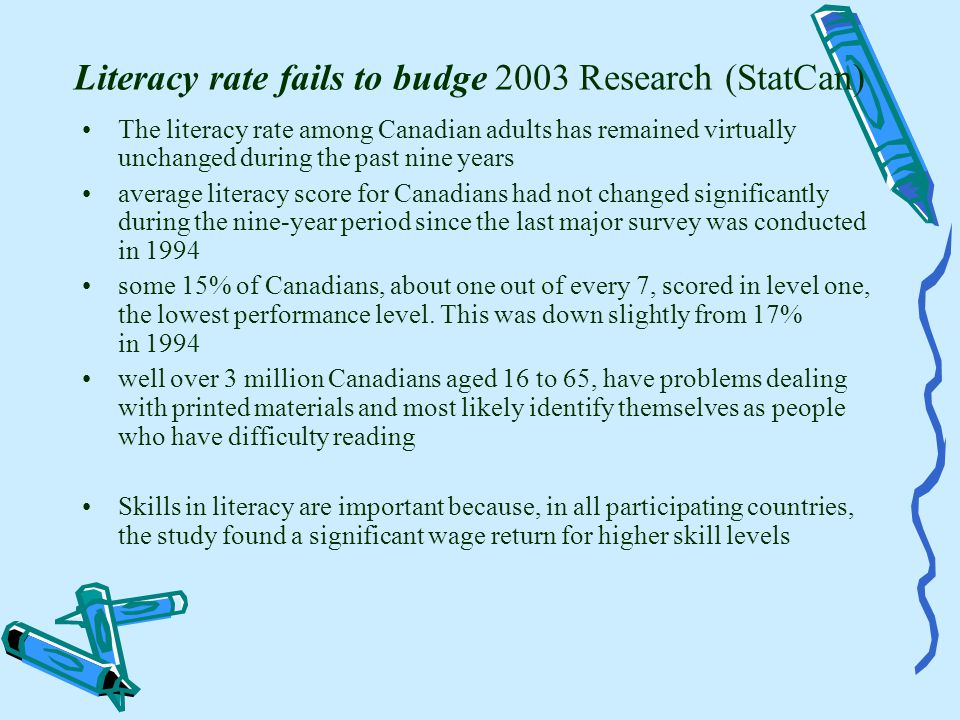 Literacy rate fails to budge 2003 Research (StatCan) The literacy rate among Canadian adults has remained virtually unchanged during the past nine years average literacy score for Canadians had not changed significantly during the nine-year period since the last major survey was conducted in 1994 some 15% of Canadians, about one out of every 7, scored in level one, the lowest performance level.