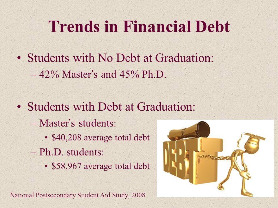 Trends in Financial Debt Students with No Debt at Graduation: –42% Master's and 45% Ph.D.