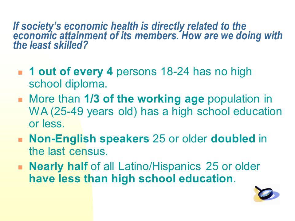 Society's economic health...