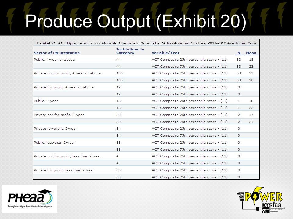 Produce Output (Exhibit 20) 33