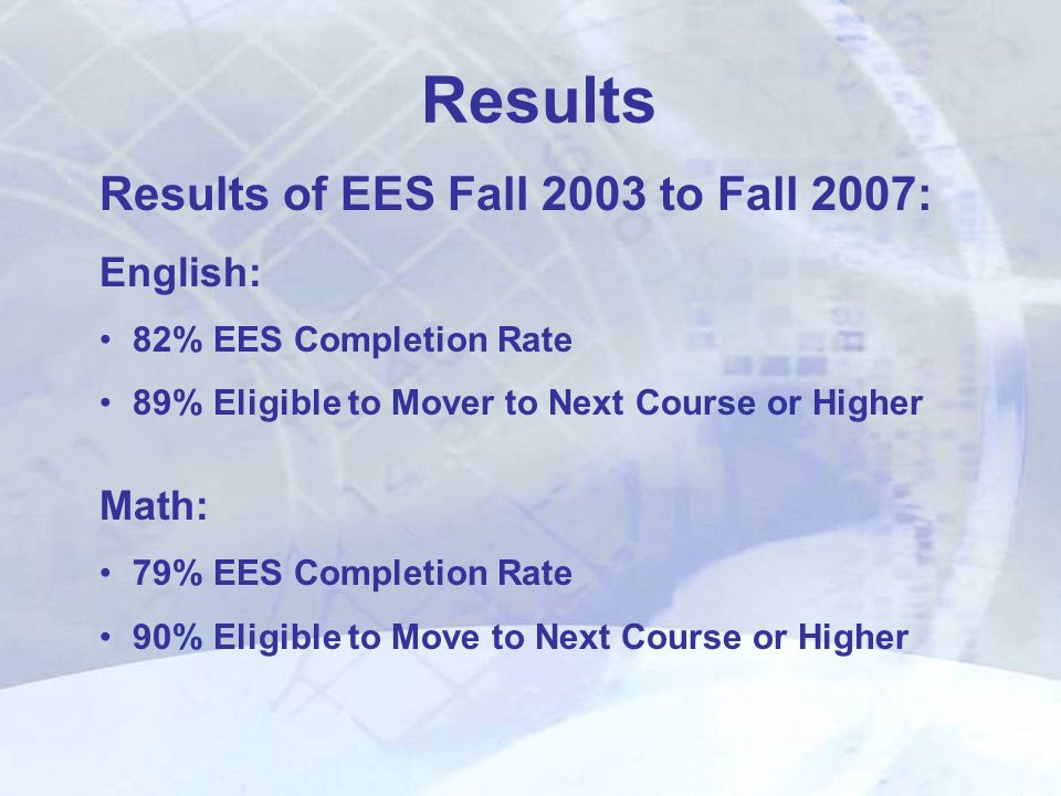 Results Results of EES Fall 2003 to Fall 2007: English: 82% EES Completion Rate 89% Eligible to Mover to Next Course or Higher Math: 79% EES Completion Rate 90% Eligible to Move to Next Course or Higher