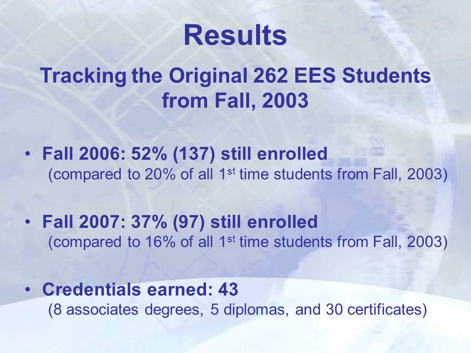Results Tracking the Original 262 EES Students from Fall, 2003 Fall 2006: 52% (137) still enrolled (compared to 20% of all 1 st time students from Fall, 2003) Fall 2007: 37% (97) still enrolled (compared to 16% of all 1 st time students from Fall, 2003) Credentials earned: 43 (8 associates degrees, 5 diplomas, and 30 certificates)
