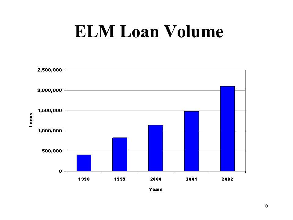 6 ELM Loan Volume