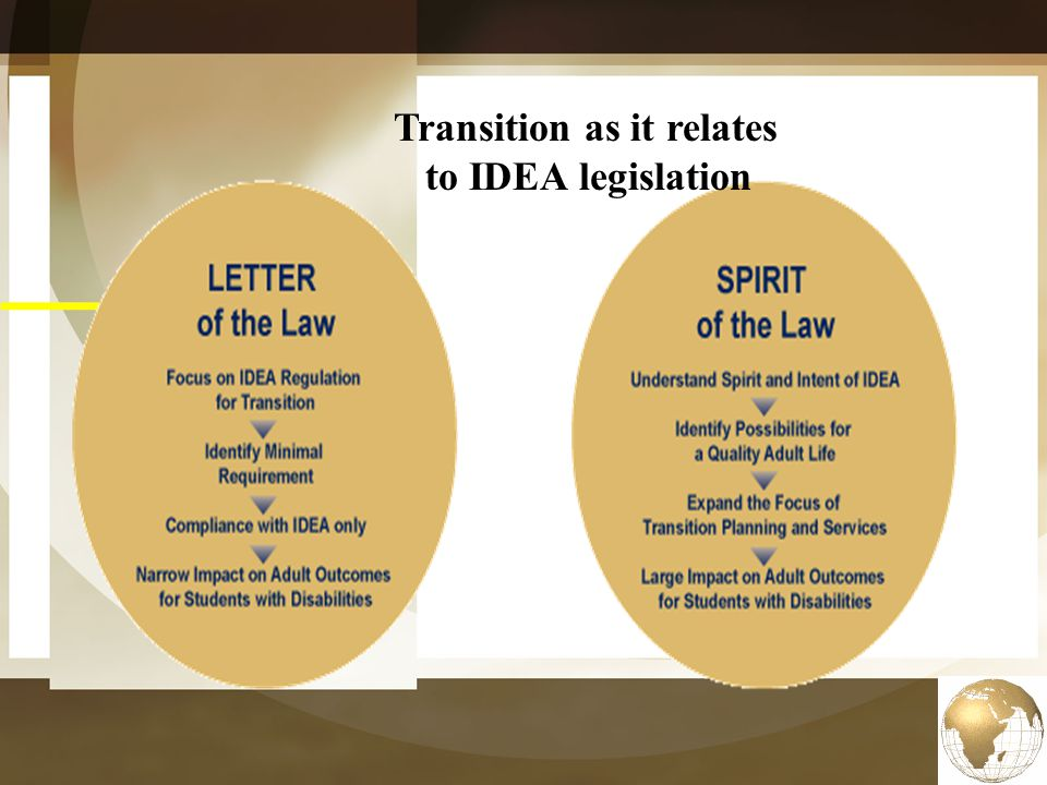 Transition as it relates to IDEA legislation