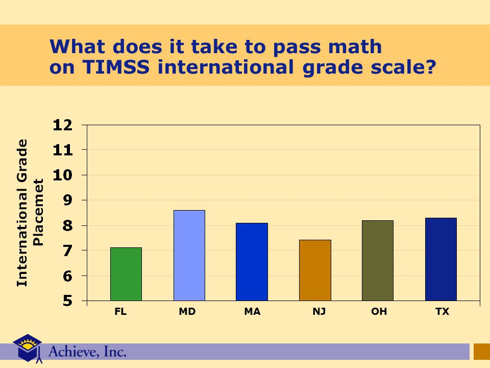 What does it take to pass math on TIMSS international grade scale FL MD MA NJ OH TX