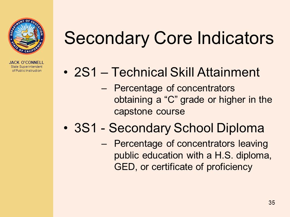 JACK O'CONNELL State Superintendent of Public Instruction 35 Secondary Core Indicators 2S1 – Technical Skill Attainment –Percentage of concentrators obtaining a C grade or higher in the capstone course 3S1 - Secondary School Diploma –Percentage of concentrators leaving public education with a H.S.