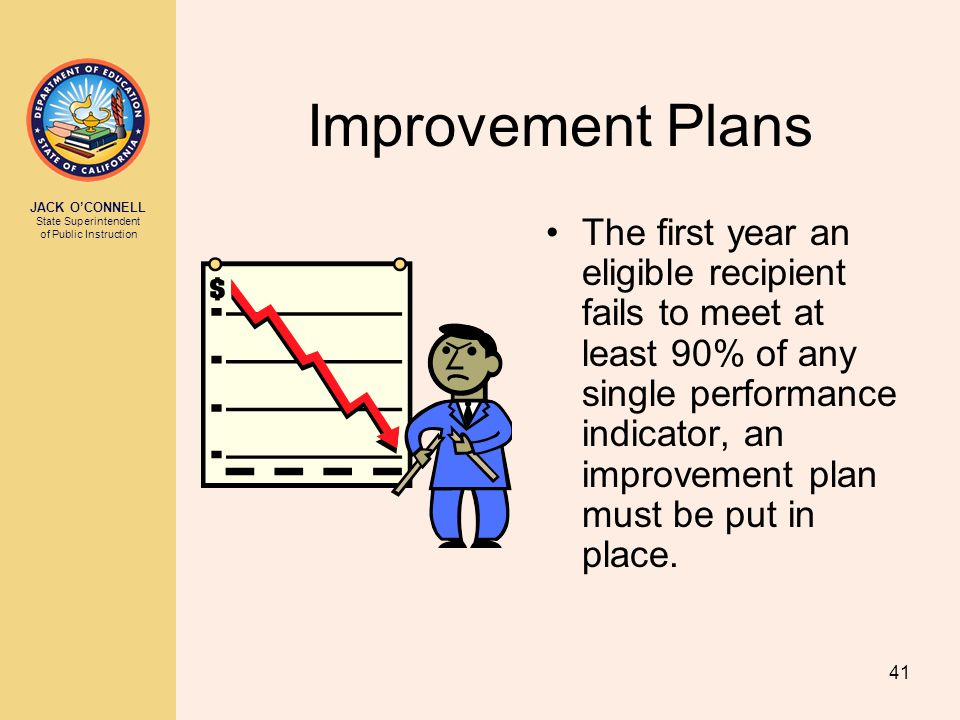 JACK O'CONNELL State Superintendent of Public Instruction 41 Improvement Plans The first year an eligible recipient fails to meet at least 90% of any single performance indicator, an improvement plan must be put in place.