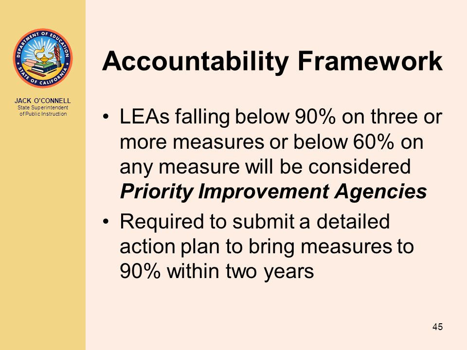 JACK O'CONNELL State Superintendent of Public Instruction 45 Accountability Framework LEAs falling below 90% on three or more measures or below 60% on
