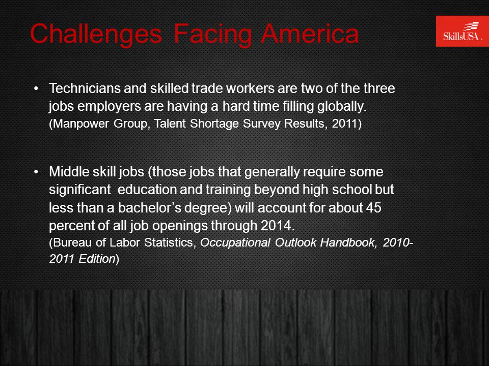 Challenges Facing America Technicians and skilled trade workers are two of the three jobs employers are having a hard time filling globally.