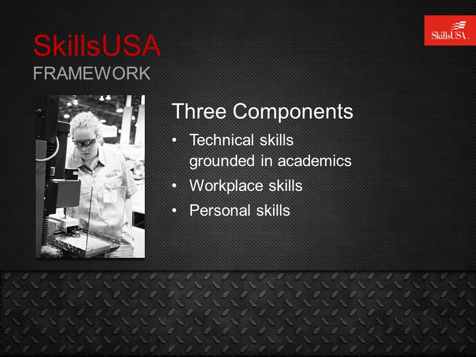 SkillsUSA FRAMEWORK Three Components Technical skills grounded in academics Workplace skills Personal skills