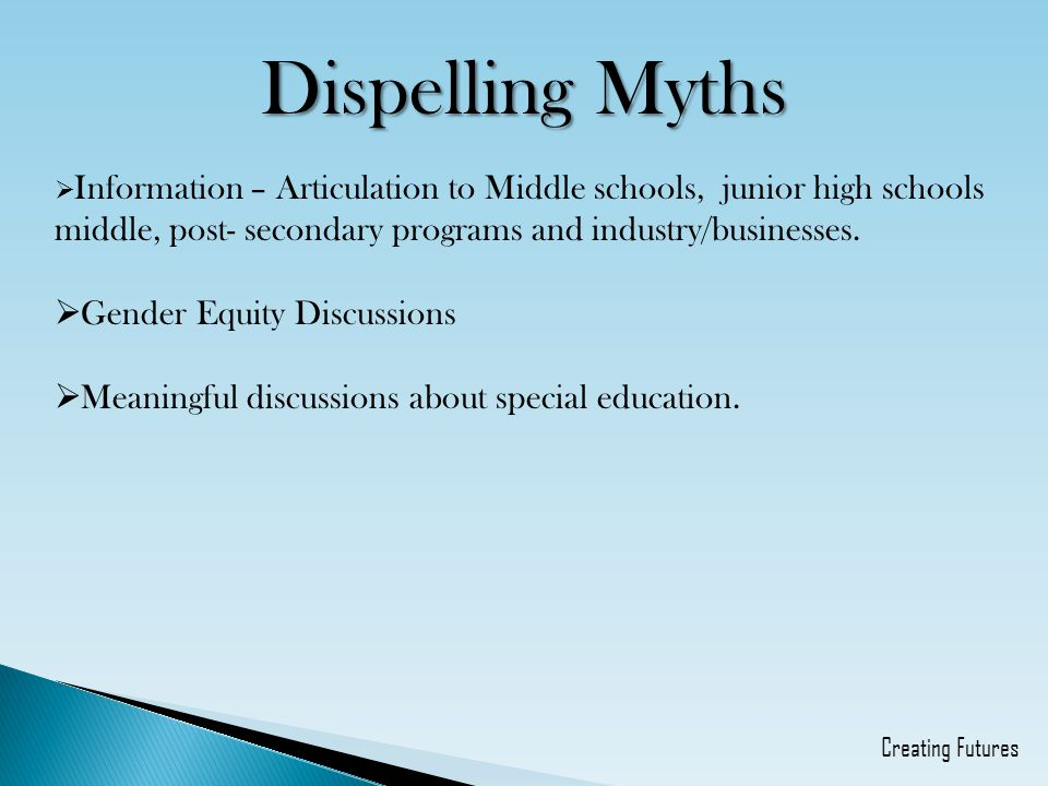 Dispelling Myths  Information – Articulation to Middle schools, junior high schools middle, post- secondary programs and industry/businesses.