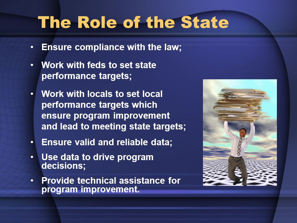 The Role of the State Ensure compliance with the law; Work with feds to set state performance targets; Work with locals to set local performance targets which ensure program improvement and lead to meeting state targets; Ensure valid and reliable data; Use data to drive program decisions; Provide technical assistance for program improvement.