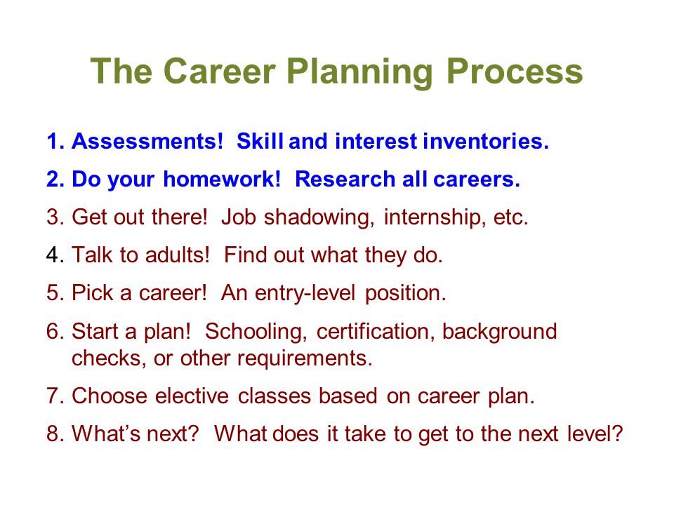 The Career Planning Process 1.Assessments! Skill and interest inventories. 2.Do your homework! Research all careers. 3.Get out there! Job shadowing, i