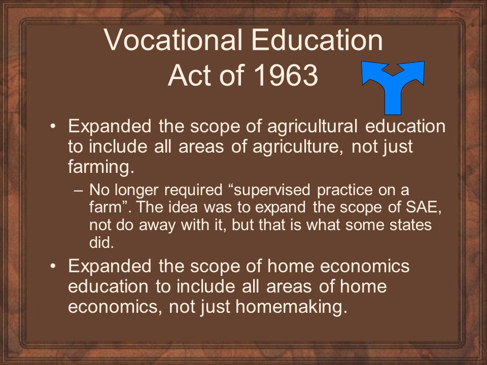 Vocational Education Act of 1963 Expanded the scope of agricultural education to include all areas of agriculture, not just farming. –No longer requir
