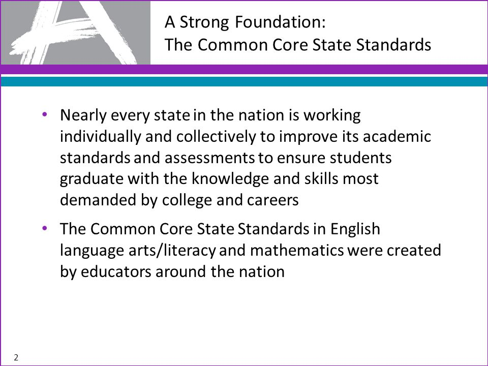 45 States + DC Have Adopted the Common Core State Standards *Minnesota adopted the CCSS in ELA/literacy only