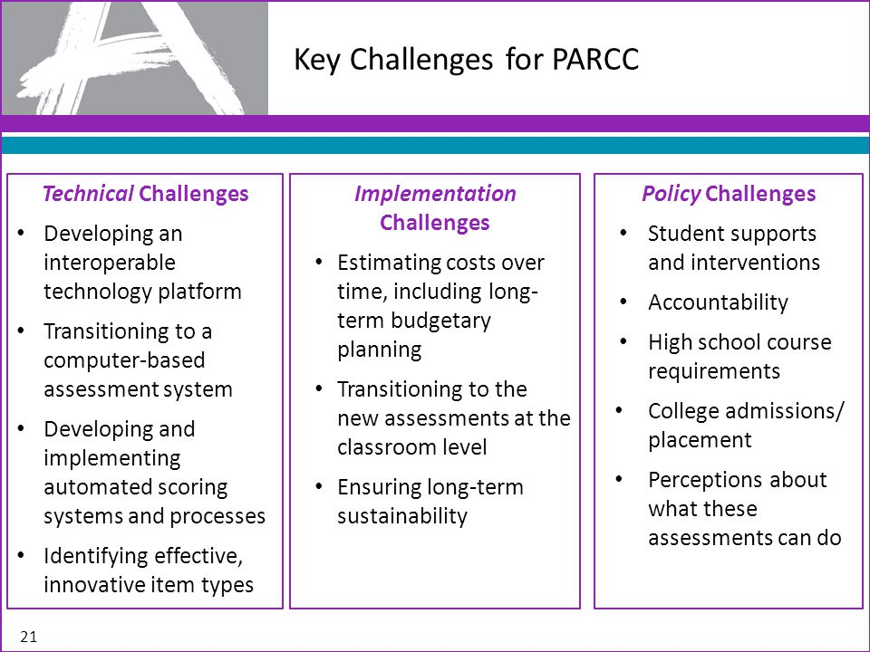21 Key Challenges for PARCC Implementation Challenges Estimating costs over time, including long- term budgetary planning Transitioning to the new ass