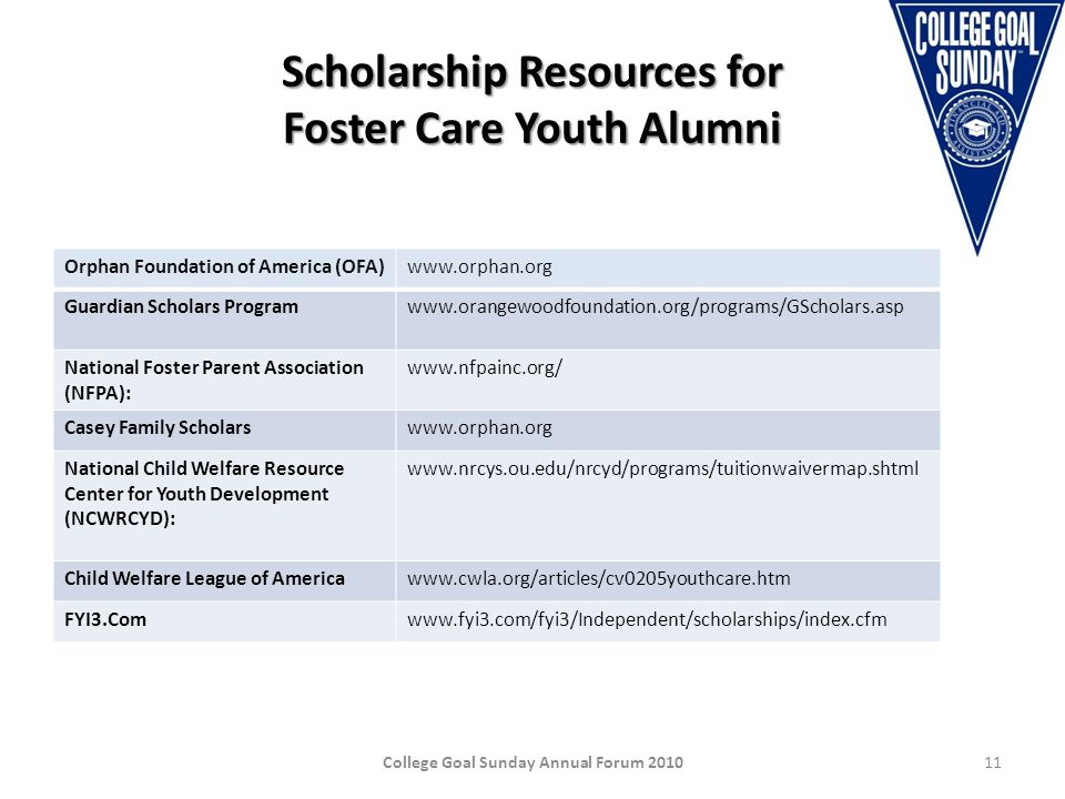 Scholarship Resources for Foster Care Youth Alumni College Goal Sunday Annual Forum 201011 Orphan Foundation of America (OFA)www.orphan.org Guardian Scholars Programwww.orangewoodfoundation.org/programs/GScholars.asp National Foster Parent Association (NFPA): www.nfpainc.org/ Casey Family Scholarswww.orphan.org National Child Welfare Resource Center for Youth Development (NCWRCYD): www.nrcys.ou.edu/nrcyd/programs/tuitionwaivermap.shtml Child Welfare League of Americawww.cwla.org/articles/cv0205youthcare.htm FYI3.Comwww.fyi3.com/fyi3/Independent/scholarships/index.cfm