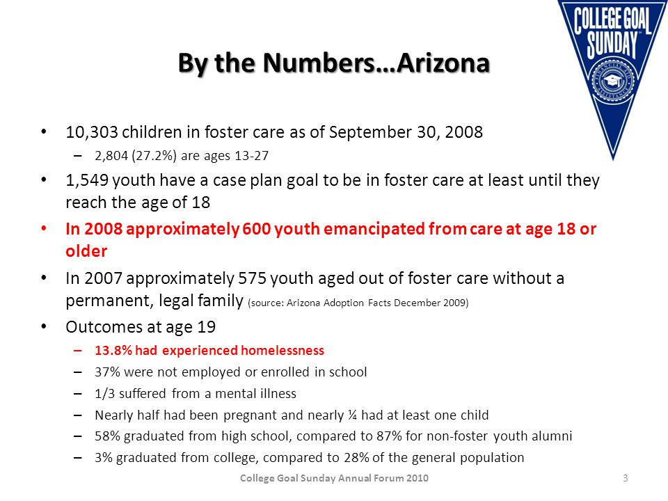By the Numbers… College Goal Sunday Annual Forum 201014 According to the National Association for the Education of Homeless Children and Youth (NAEHCY): In 2007-2008 academic year 794,617 homeless children and youth were enrolled in public schools.