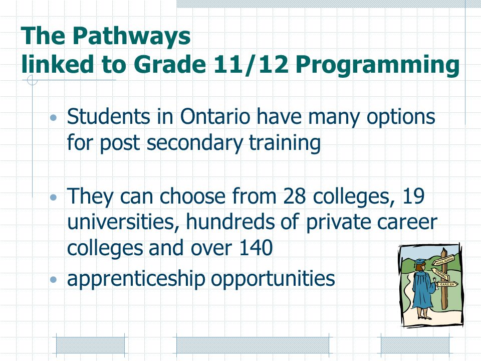 The Pathways linked to Grade 11/12 Programming Students in Ontario have many options for post secondary training They can choose from 28 colleges, 19 universities, hundreds of private career colleges and over 140 apprenticeship opportunities