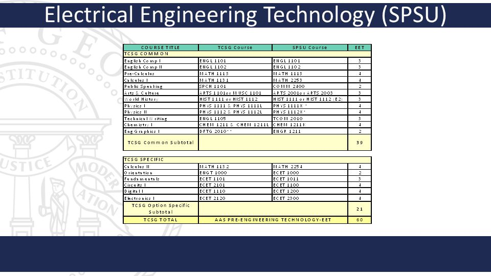 Electrical Engineering Technology (SPSU)