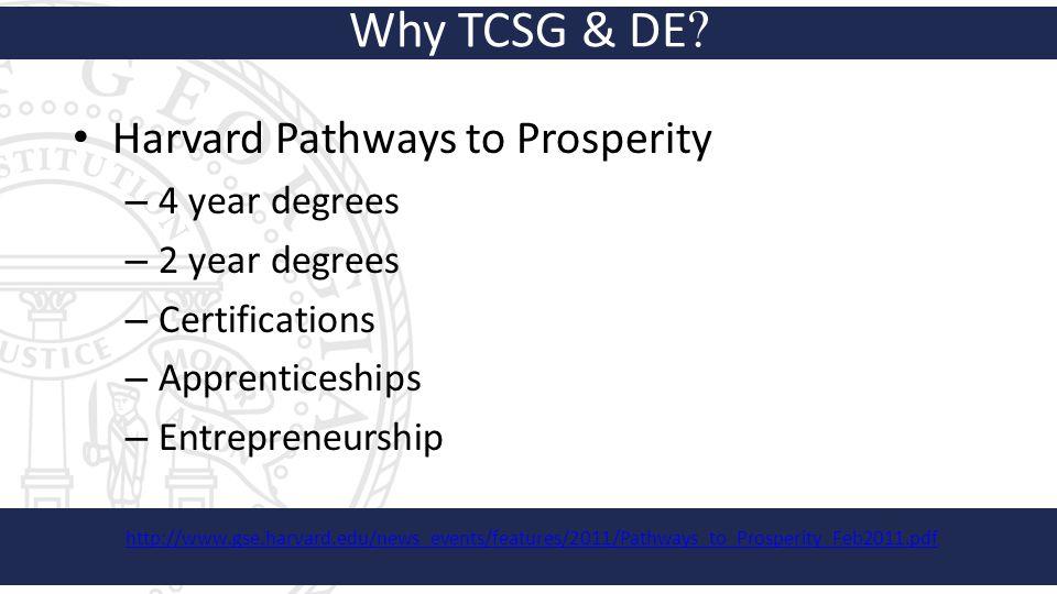 Why TCSG & DE .