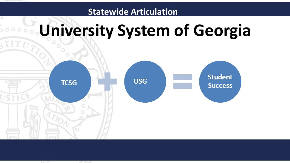 University System of Georgia Statewide Articulation TCSG USG Student Success