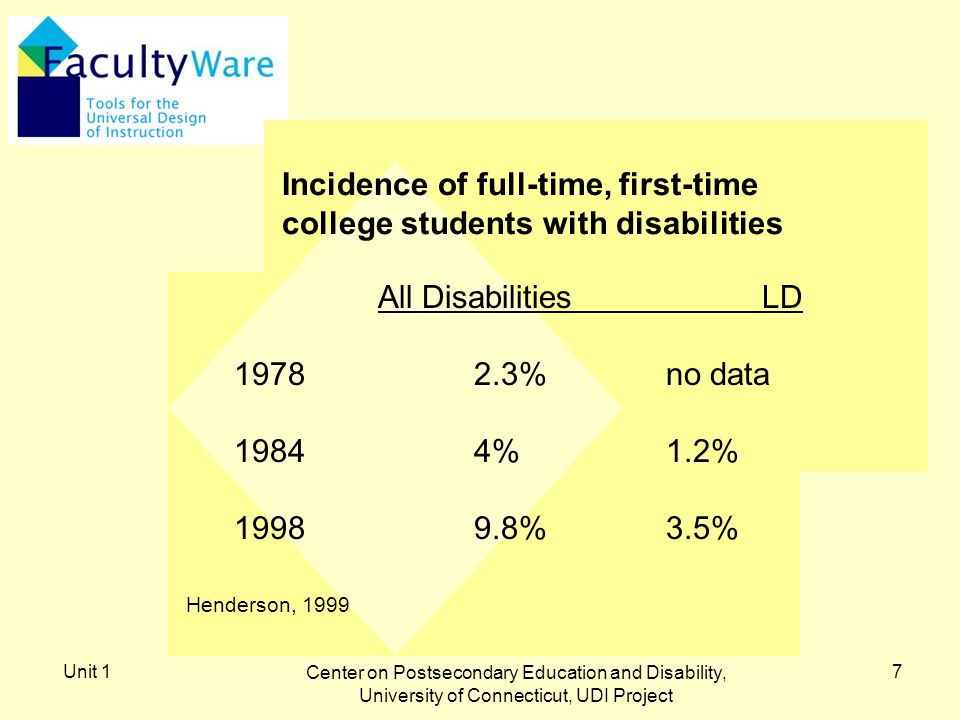 Unit 1 Center on Postsecondary Education and Disability, University of Connecticut, UDI Project 7 Incidence of full-time, first-time college students with disabilities All DisabilitiesLD 19782.3%no data 19844%1.2% 19989.8%3.5% Henderson, 1999