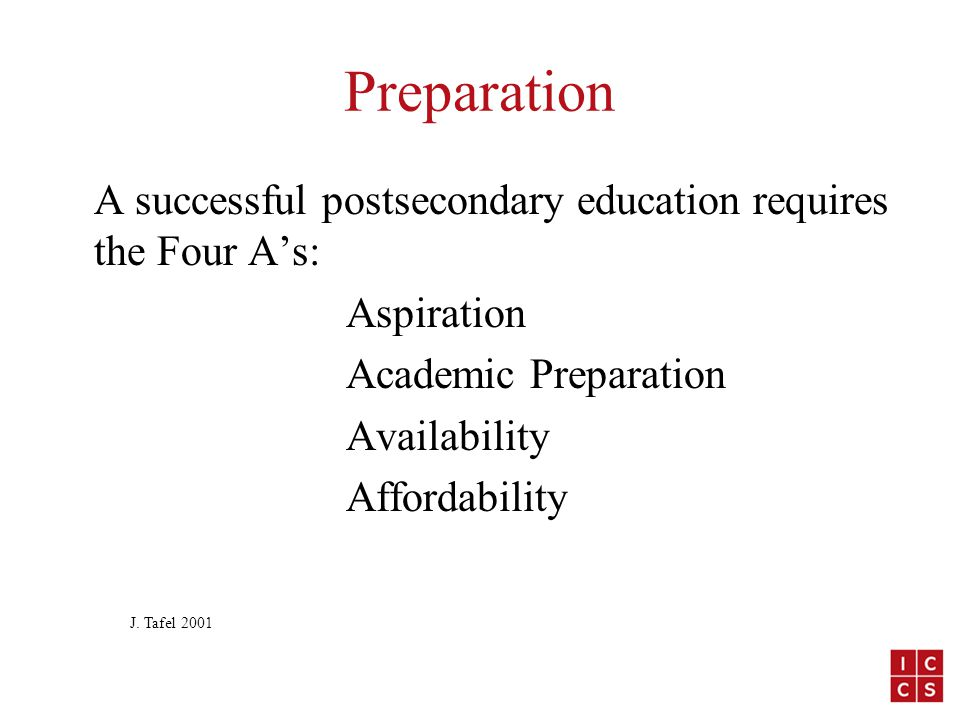 Start to Finish Once aspiration and academic preparation are addressed, then there are 5 steps: Step 1 – Answer two questions for students: 1) Is there really a college for me.