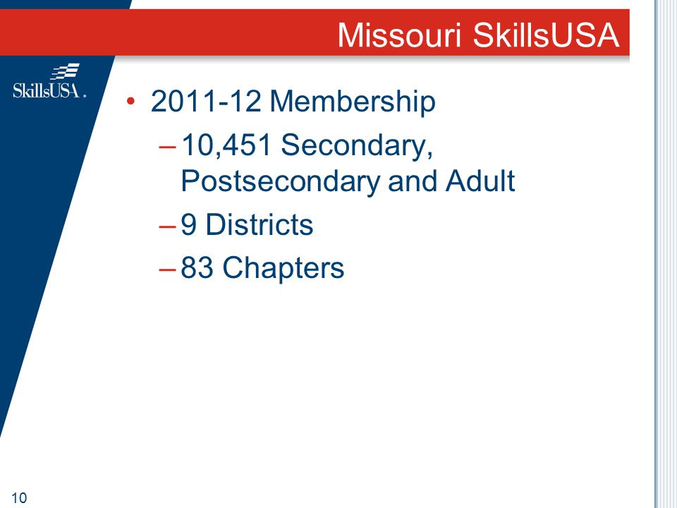 Missouri SkillsUSA 2011-12 Membership –10,451 Secondary, Postsecondary and Adult –9 Districts –83 Chapters 10