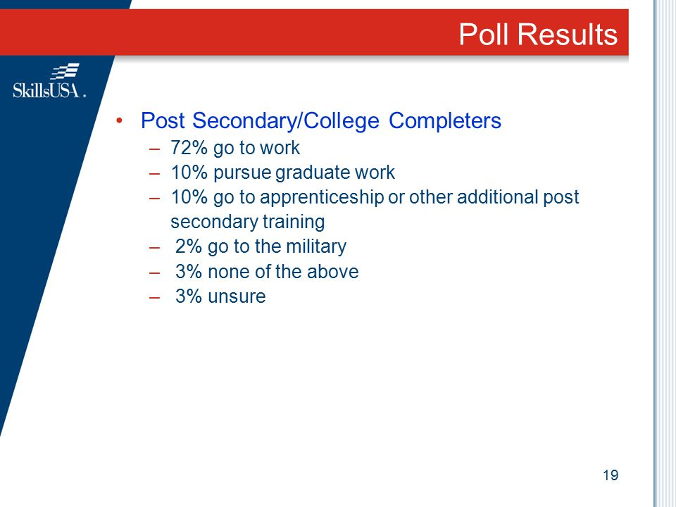 19 Poll Results Post Secondary/College Completers –72% go to work –10% pursue graduate work –10% go to apprenticeship or other additional post seconda
